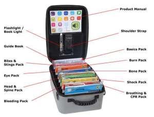 talking-kits-intelligent-first-aid-kit