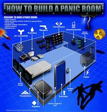 Panic Room DIY