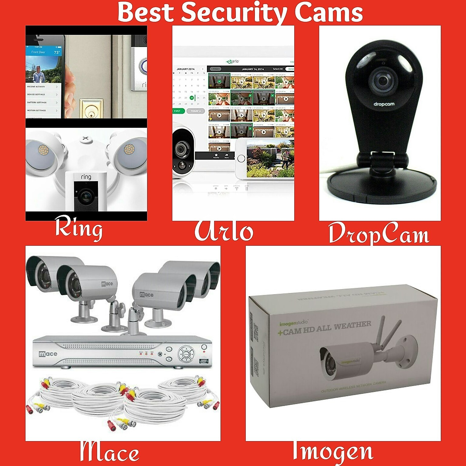 Security Cameras for Home